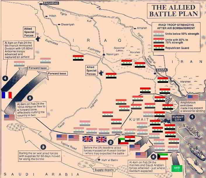 Plan aliado en la Primera Guerra del Golfo Pérsico